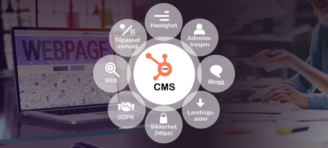 CMS-blogg-banner