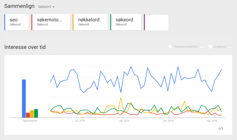 google-trend-768x455.png